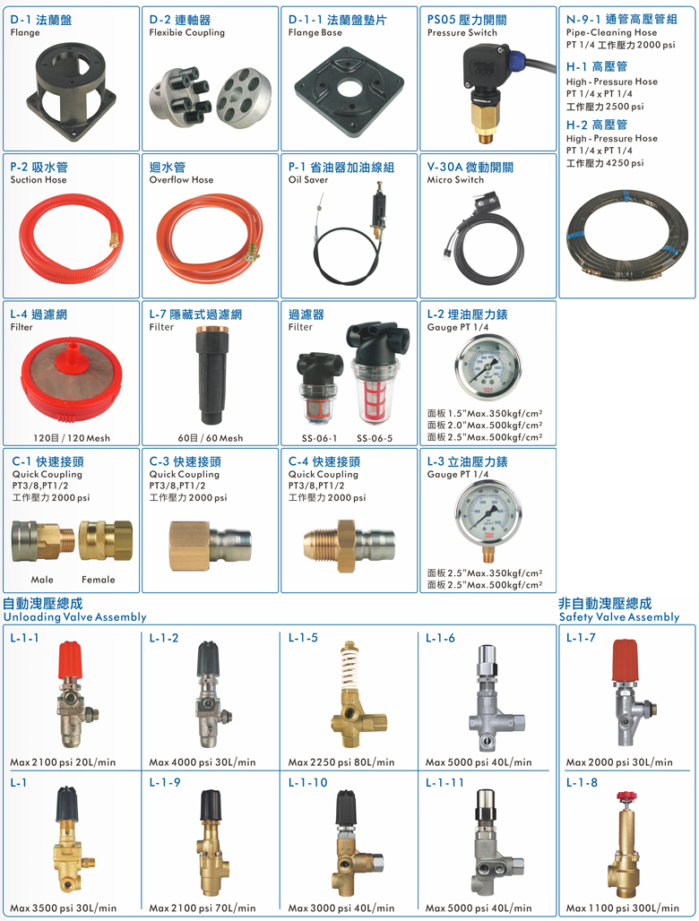 proimages/product/HIGH_PRESSURE_CLEANER/accessory/catalog_p3.jpg