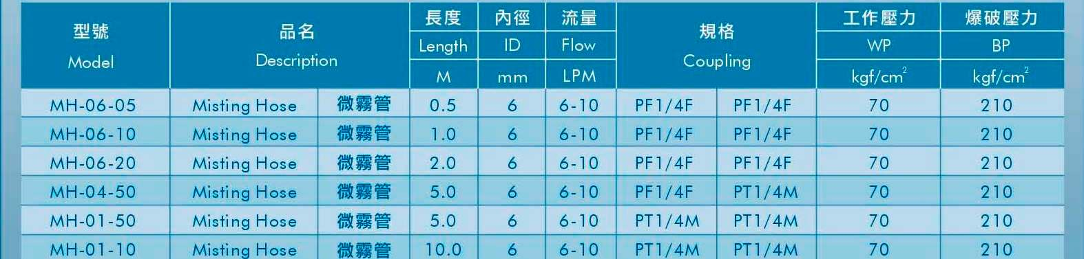 proimages/product/MISTING/accessory/Accessory-p15_PE_HOSE.jpg
