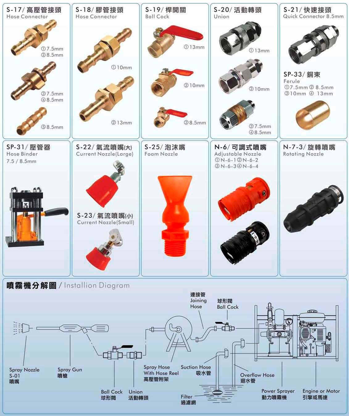 proimages/product/POWER_SPRAYER/accessory/Catalog_p13.jpg